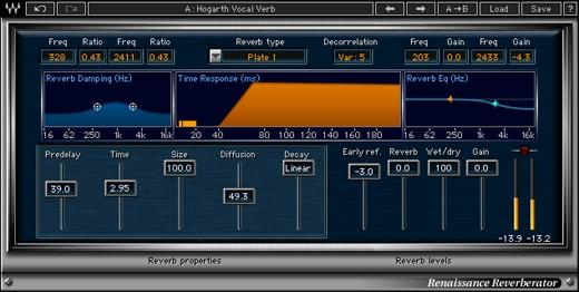 La réverbération sur les instruments pour un meilleur mixage
